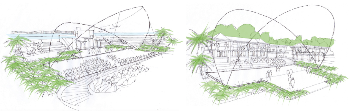 Grange Over Sands Lido Plan environmental